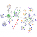 Blog Network Graph